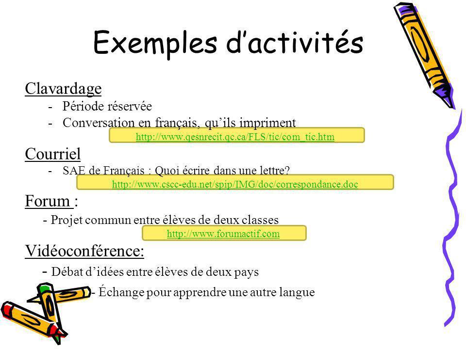 Exemples d'activités Clavardage - Période réservée -Conversation en français, qu'ils impriment http://www.qesnrecit.qc.ca/FLS/tic/com_tic.htm Courriel -SAE de Français : Quoi écrire dans une lettre.