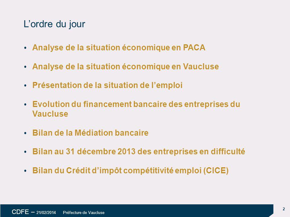 63 CDFE – 21/02/2014 Préfecture de Vaucluse SUIVI DU PREFINANCEMENT DU CICE EN 2013 Cession des créances de CICE par les entreprises dans le Vaucluse au 31 décembre 2013