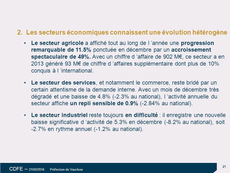 21 CDFE – 21/02/2014 Préfecture de Vaucluse 2.