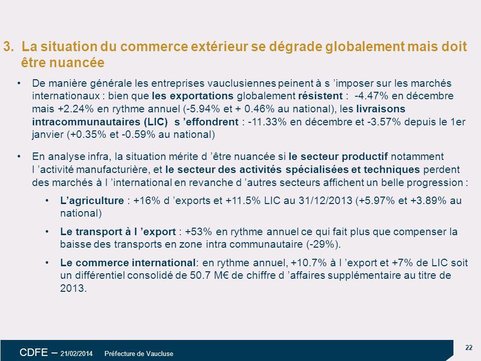 22 CDFE – 21/02/2014 Préfecture de Vaucluse 3.