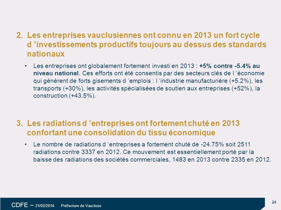24 CDFE – 21/02/2014 Préfecture de Vaucluse 2.