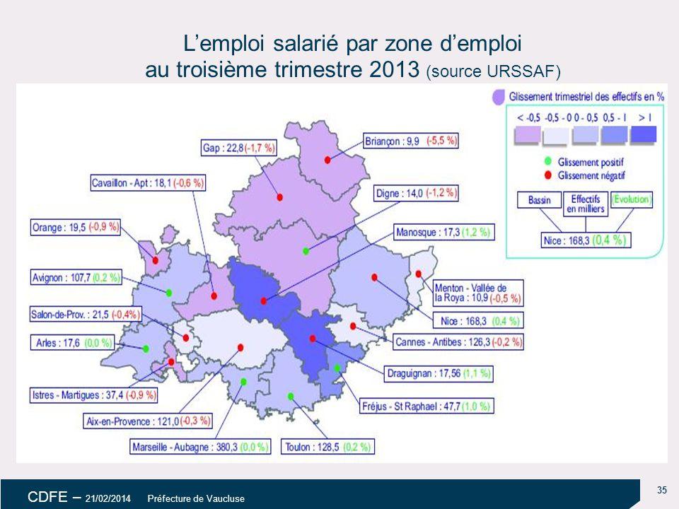 35 CDFE – 21/02/2014 Préfecture de Vaucluse L'emploi salarié par zone d'emploi au troisième trimestre 2013 (source URSSAF)