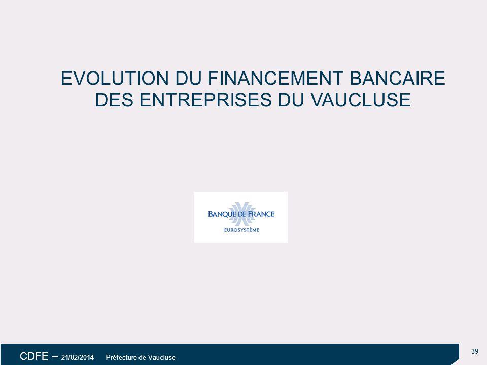 39 CDFE – 21/02/2014 Préfecture de Vaucluse EVOLUTION DU FINANCEMENT BANCAIRE DES ENTREPRISES DU VAUCLUSE
