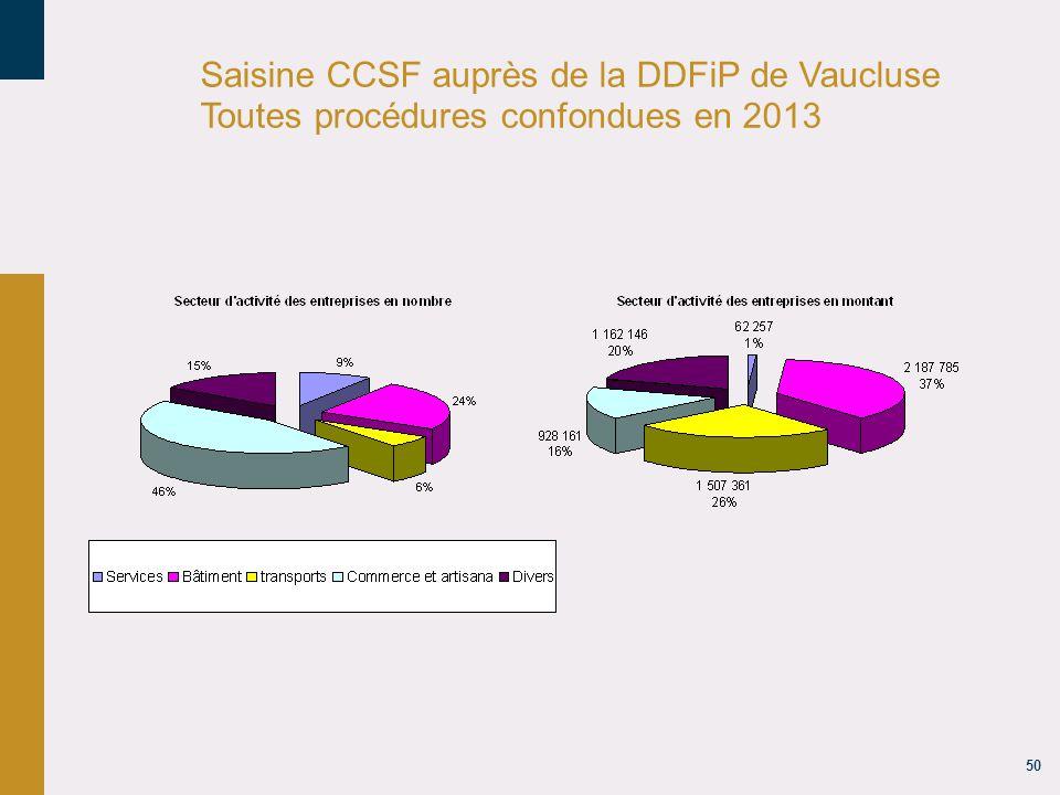 50 Saisine CCSF auprès de la DDFiP de Vaucluse Toutes procédures confondues en 2013