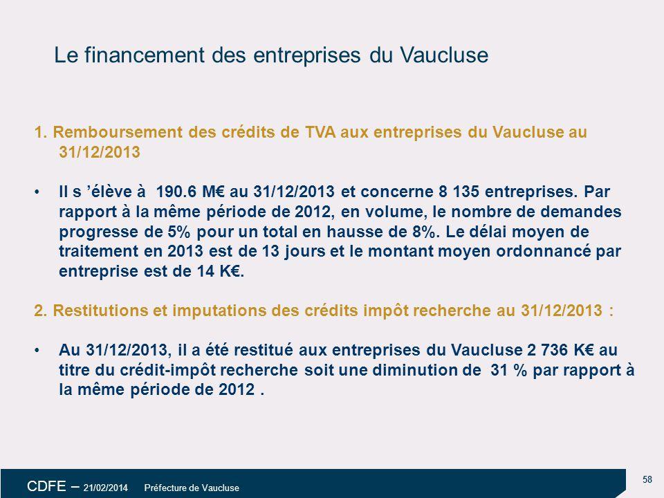 58 CDFE – 21/02/2014 Préfecture de Vaucluse Le financement des entreprises du Vaucluse 1.