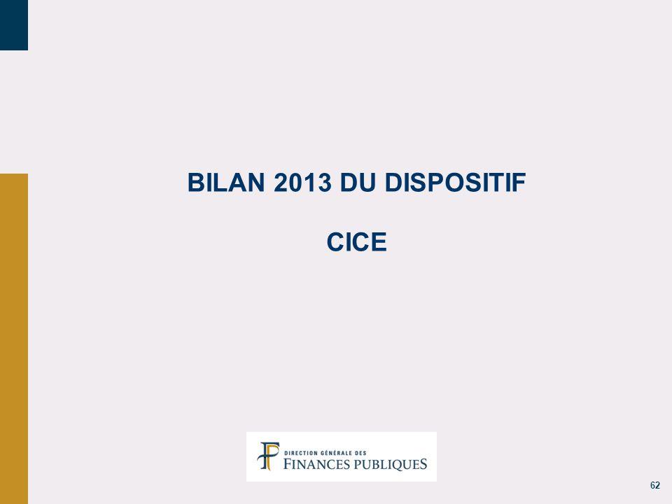 62 BILAN 2013 DU DISPOSITIF CICE