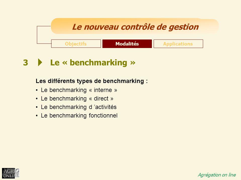 Titre Général Agrégation on line Le nouveau contrôle de gestion Agrégation on line 3 Le « benchmarking » Les différents types de benchmarking : Le ben