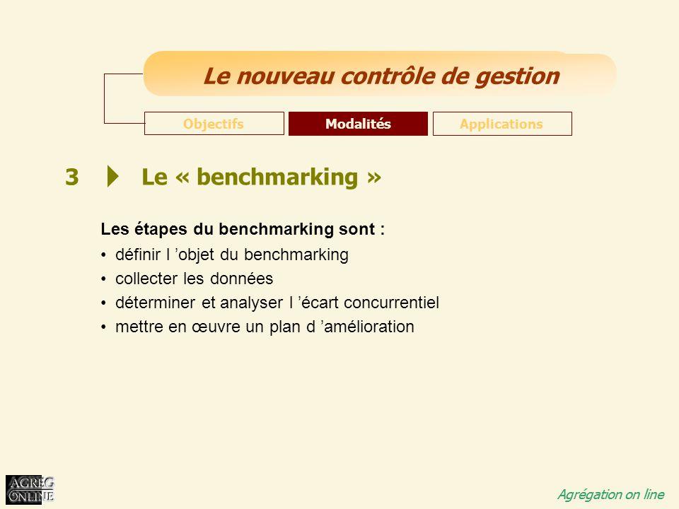 Titre Général Agrégation on line Le nouveau contrôle de gestion Agrégation on line 3 Le « benchmarking » Les étapes du benchmarking sont : définir l '