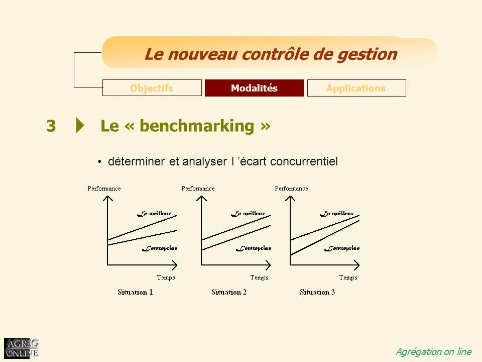 Titre Général Agrégation on line Le nouveau contrôle de gestion Agrégation on line 3 Le « benchmarking » déterminer et analyser l 'écart concurrentiel