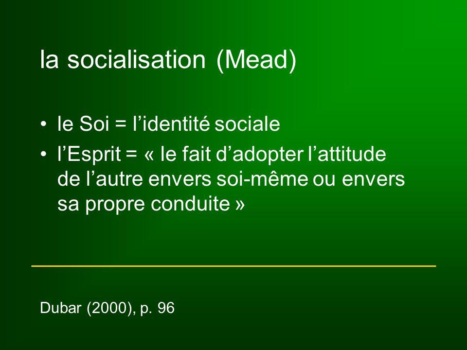 la socialisation (Mead) le Soi = l'identité sociale l'Esprit = « le fait d'adopter l'attitude de l'autre envers soi-même ou envers sa propre conduite » Dubar (2000), p.