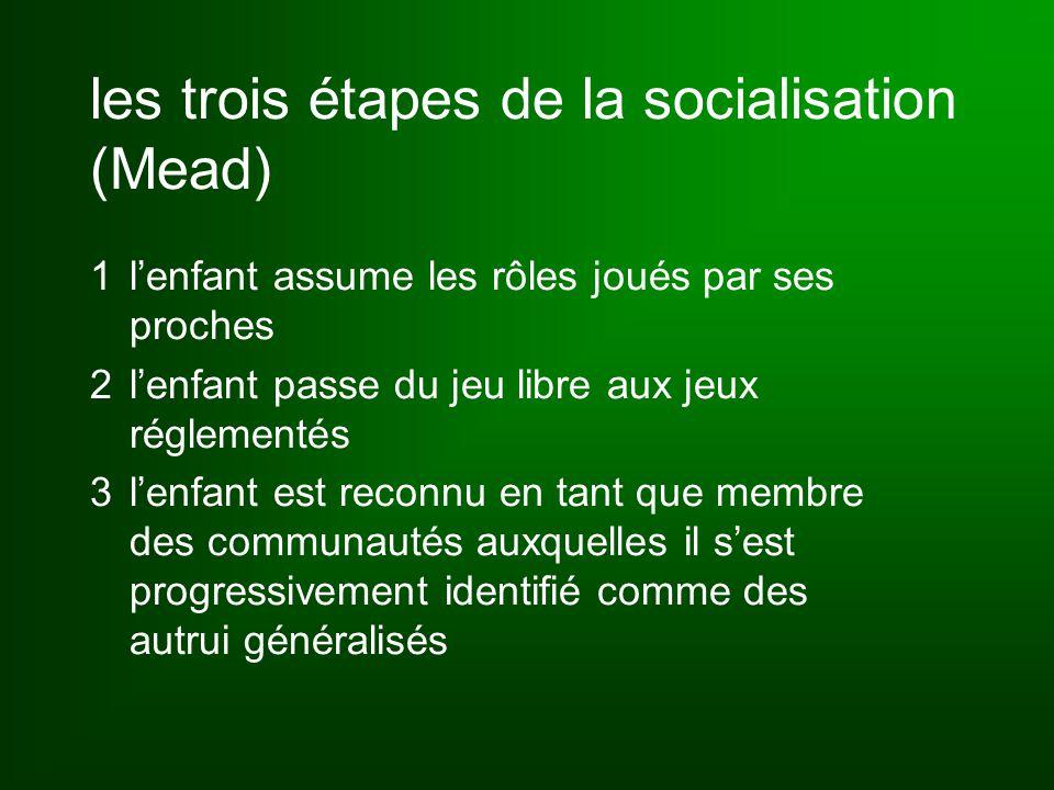 les trois étapes de la socialisation (Mead) 1l'enfant assume les rôles joués par ses proches 2l'enfant passe du jeu libre aux jeux réglementés 3l'enfant est reconnu en tant que membre des communautés auxquelles il s'est progressivement identifié comme des autrui généralisés