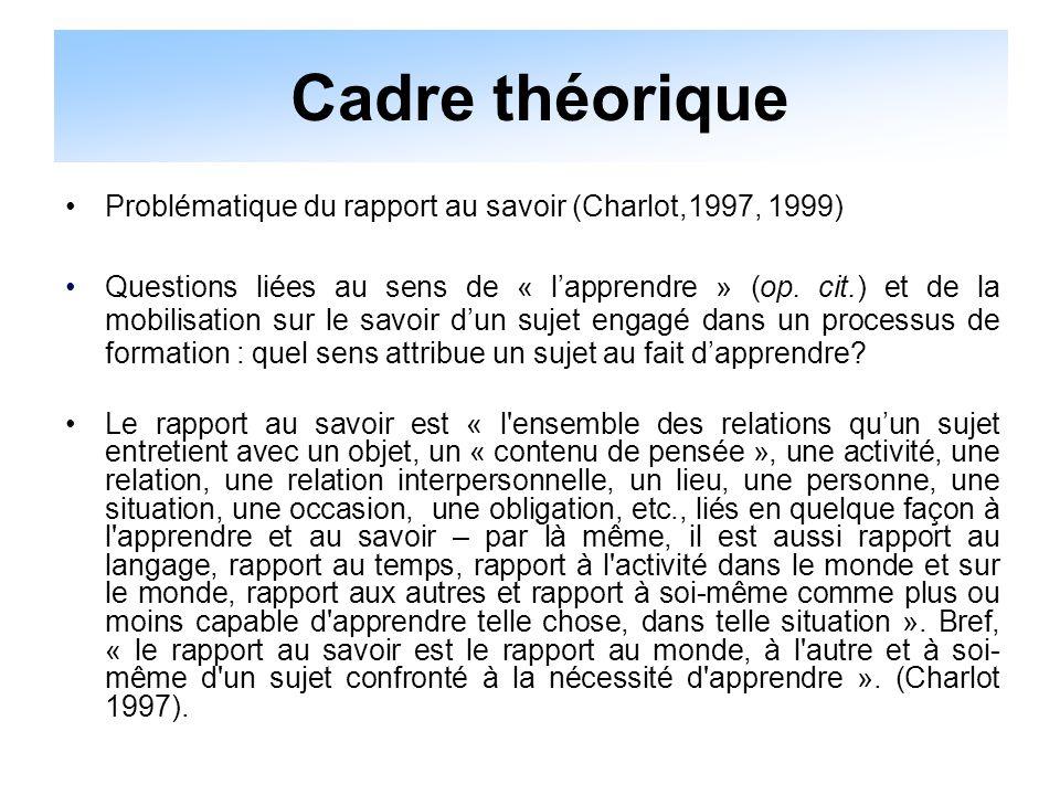Problématique du rapport au savoir (Charlot,1997, 1999) Questions liées au sens de « l'apprendre » (op. cit.) et de la mobilisation sur le savoir d'un