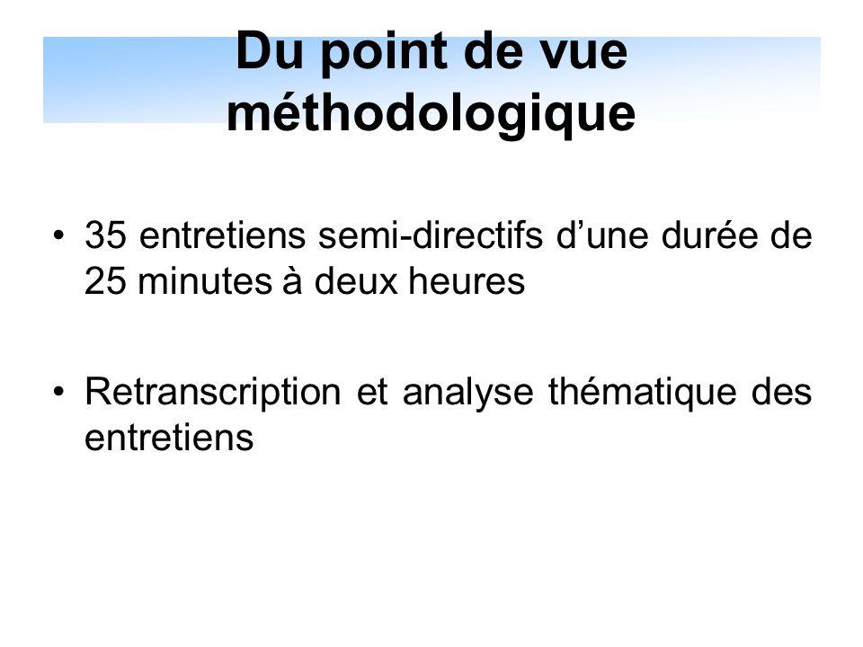 35 entretiens semi-directifs d'une durée de 25 minutes à deux heures Retranscription et analyse thématique des entretiens Du point de vue méthodologiq