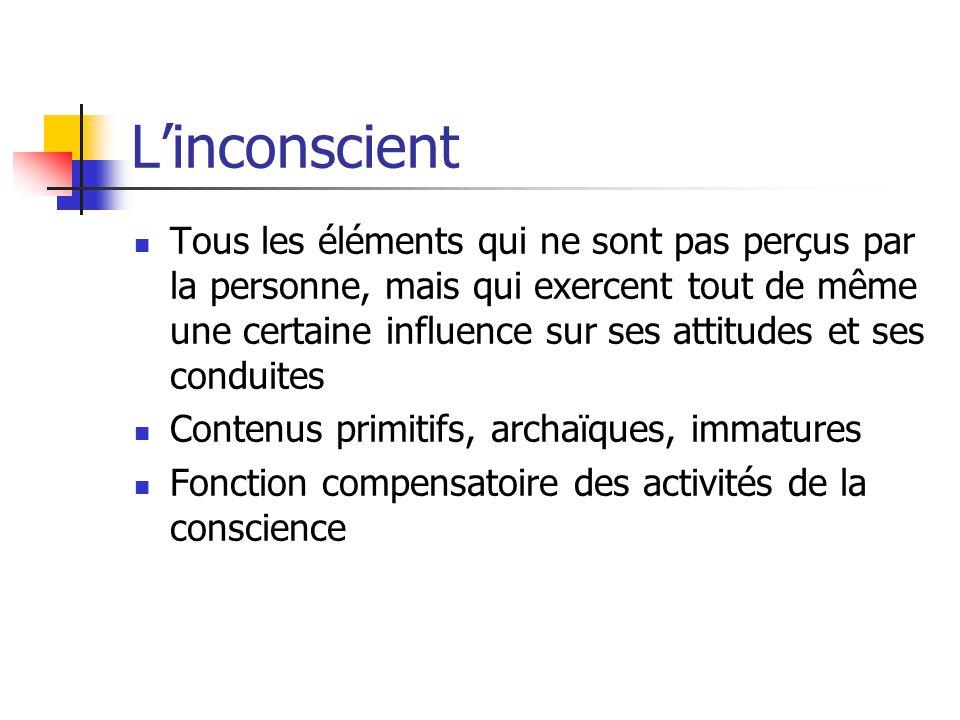 L'inconscient Tous les éléments qui ne sont pas perçus par la personne, mais qui exercent tout de même une certaine influence sur ses attitudes et ses