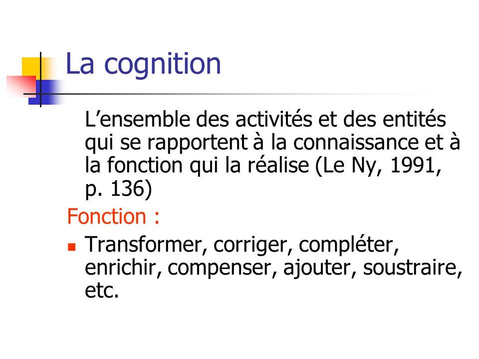 La cognition L'ensemble des activités et des entités qui se rapportent à la connaissance et à la fonction qui la réalise (Le Ny, 1991, p.
