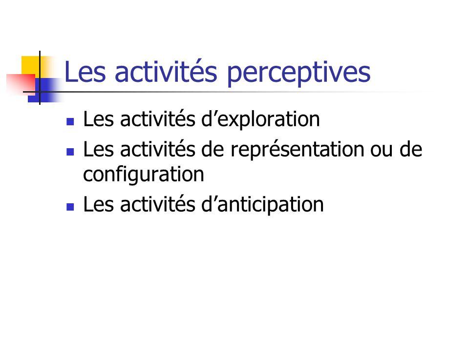 Les activités perceptives Les activités d'exploration Les activités de représentation ou de configuration Les activités d'anticipation