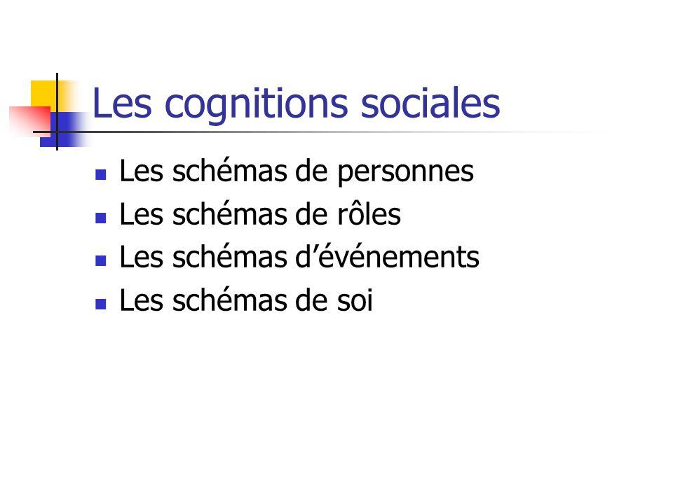 Les cognitions sociales Les schémas de personnes Les schémas de rôles Les schémas d'événements Les schémas de soi