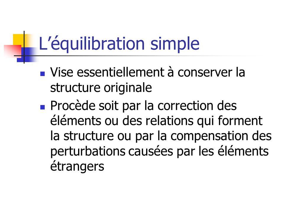 L'équilibration simple Vise essentiellement à conserver la structure originale Procède soit par la correction des éléments ou des relations qui forment la structure ou par la compensation des perturbations causées par les éléments étrangers
