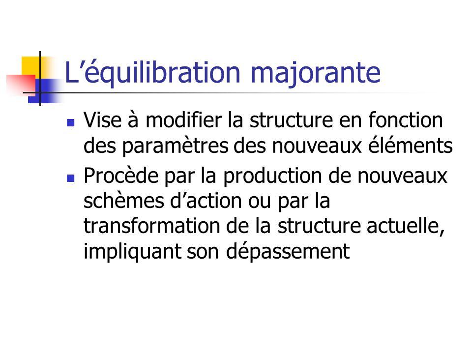 L'équilibration majorante Vise à modifier la structure en fonction des paramètres des nouveaux éléments Procède par la production de nouveaux schèmes d'action ou par la transformation de la structure actuelle, impliquant son dépassement
