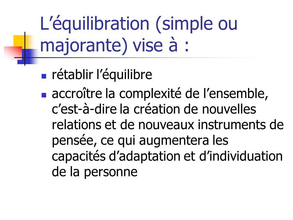 L'équilibration (simple ou majorante) vise à : rétablir l'équilibre accroître la complexité de l'ensemble, c'est-à-dire la création de nouvelles relat