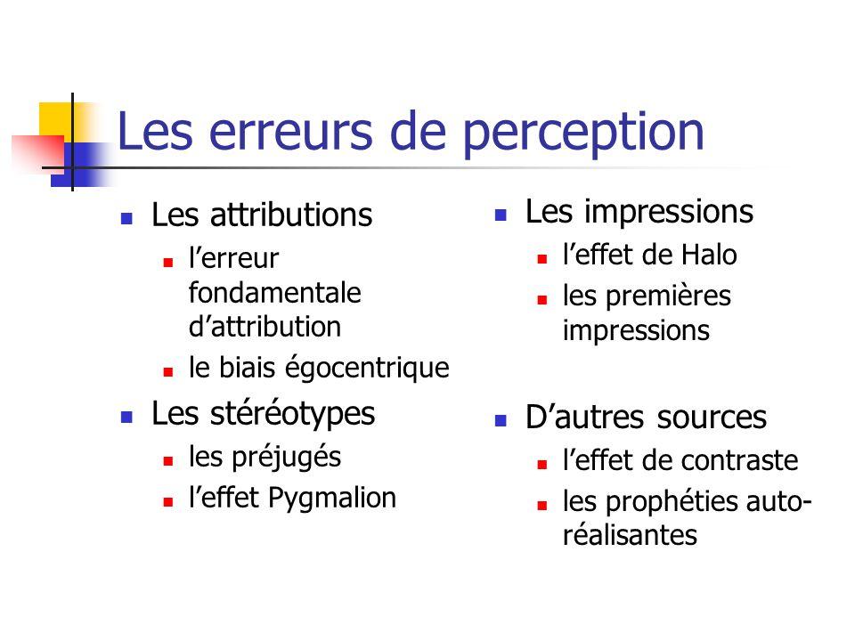 Les erreurs de perception Les attributions l'erreur fondamentale d'attribution le biais égocentrique Les stéréotypes les préjugés l'effet Pygmalion Les impressions l'effet de Halo les premières impressions D'autres sources l'effet de contraste les prophéties auto- réalisantes
