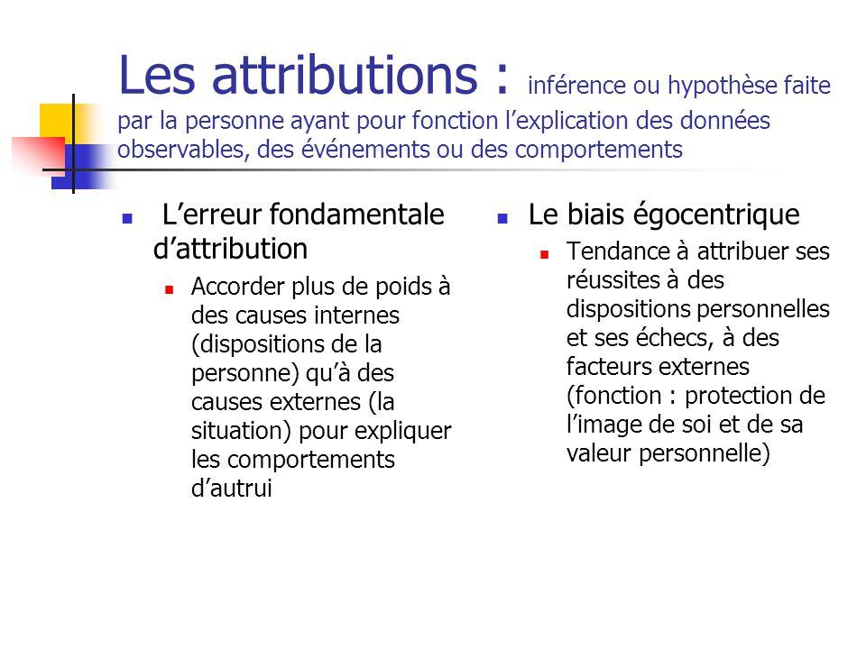 Les attributions : inférence ou hypothèse faite par la personne ayant pour fonction l'explication des données observables, des événements ou des compo