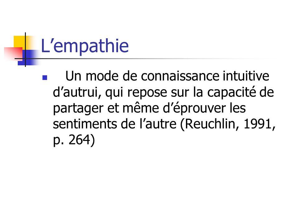 L'empathie Un mode de connaissance intuitive d'autrui, qui repose sur la capacité de partager et même d'éprouver les sentiments de l'autre (Reuchlin, 1991, p.