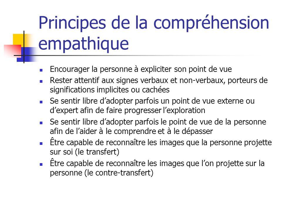 Principes de la compréhension empathique Encourager la personne à expliciter son point de vue Rester attentif aux signes verbaux et non-verbaux, porte