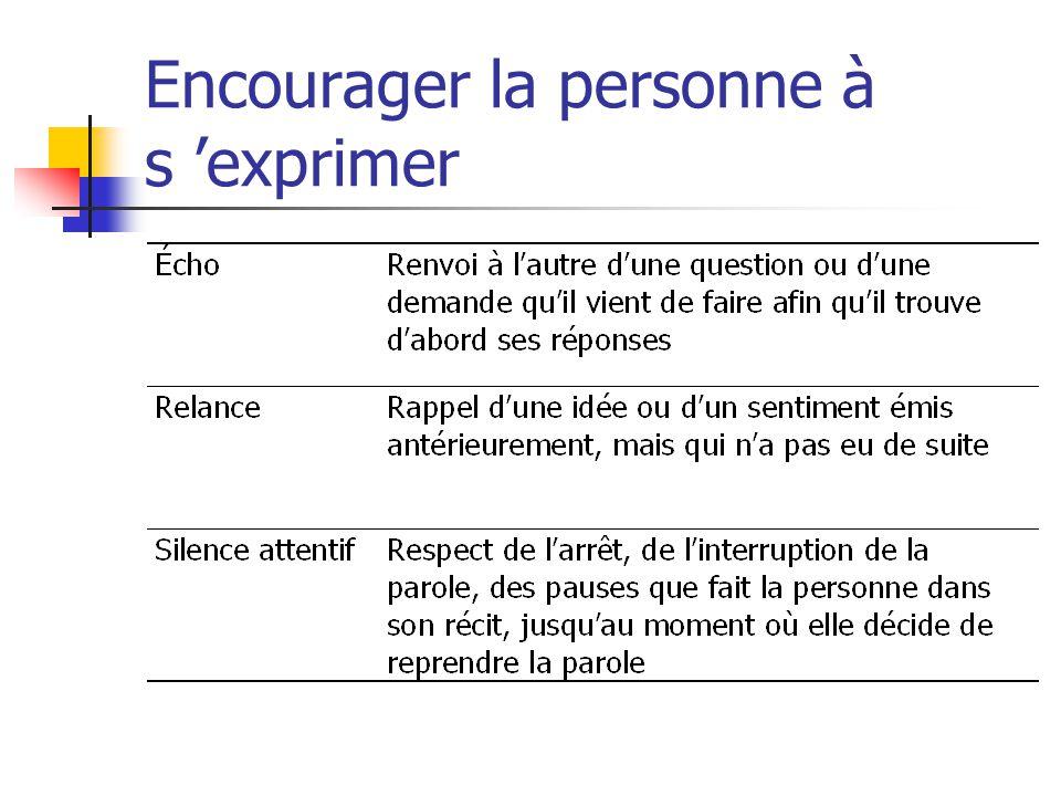 Encourager la personne à s 'exprimer