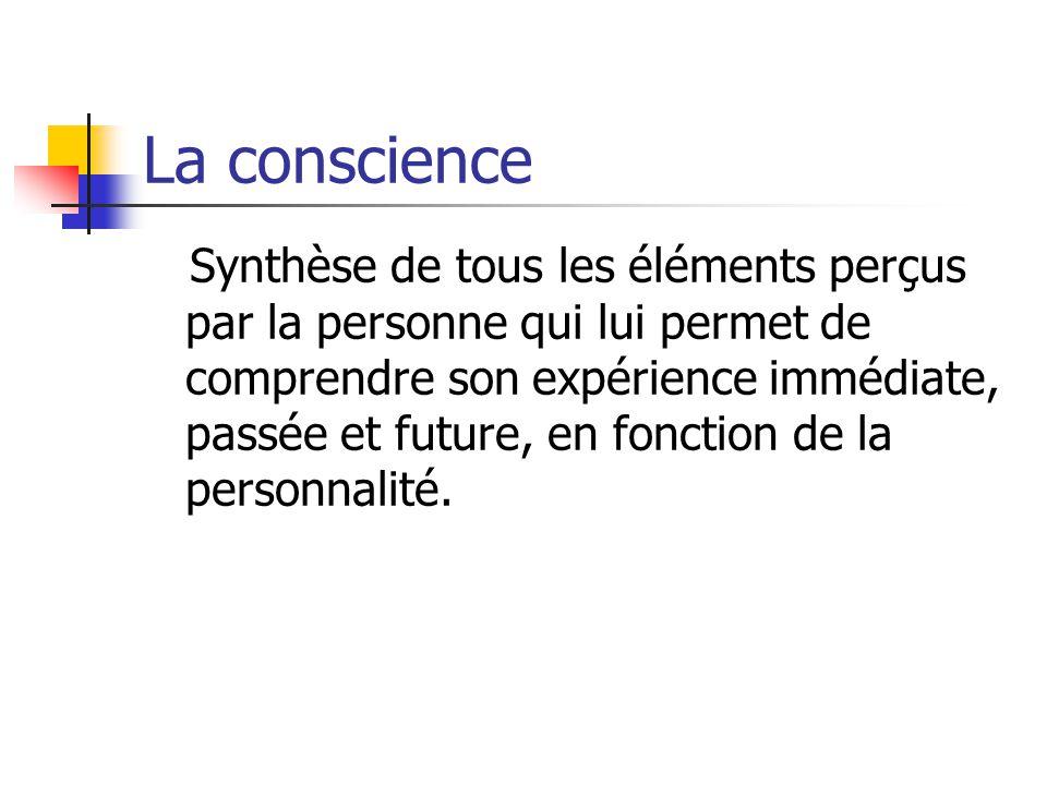 La conscience Synthèse de tous les éléments perçus par la personne qui lui permet de comprendre son expérience immédiate, passée et future, en fonction de la personnalité.