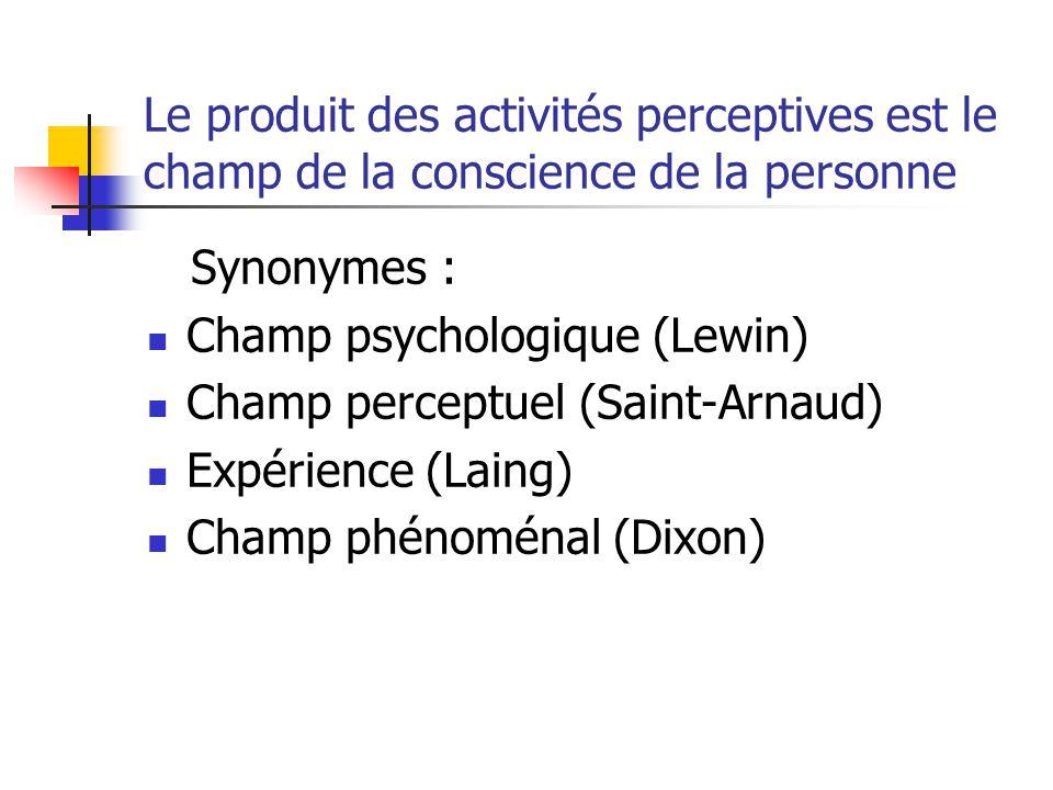 Le produit des activités perceptives est le champ de la conscience de la personne Synonymes : Champ psychologique (Lewin) Champ perceptuel (Saint-Arnaud) Expérience (Laing) Champ phénoménal (Dixon)