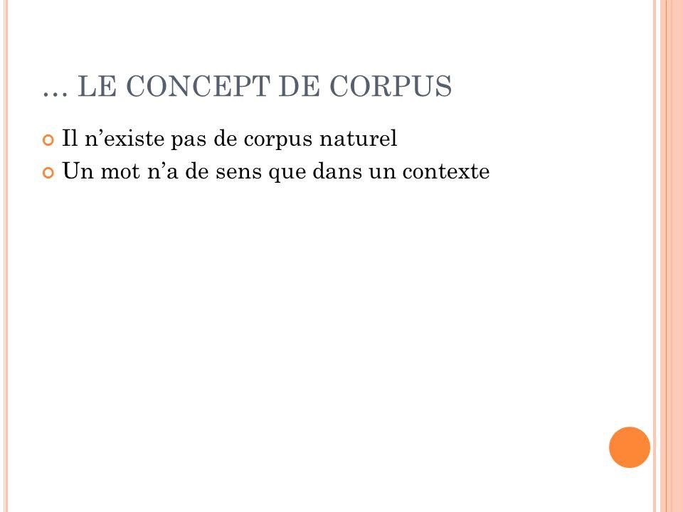 … LE CONCEPT DE CORPUS Il n'existe pas de corpus naturel Un mot n'a de sens que dans un contexte
