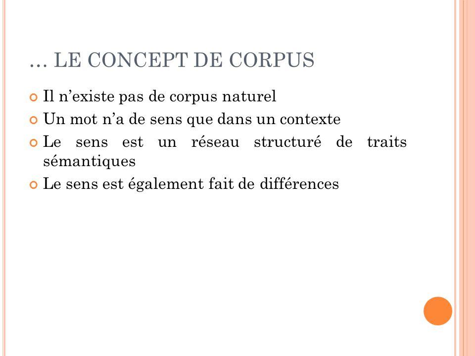 … LE CONCEPT DE CORPUS Il n'existe pas de corpus naturel Un mot n'a de sens que dans un contexte Le sens est un réseau structuré de traits sémantiques