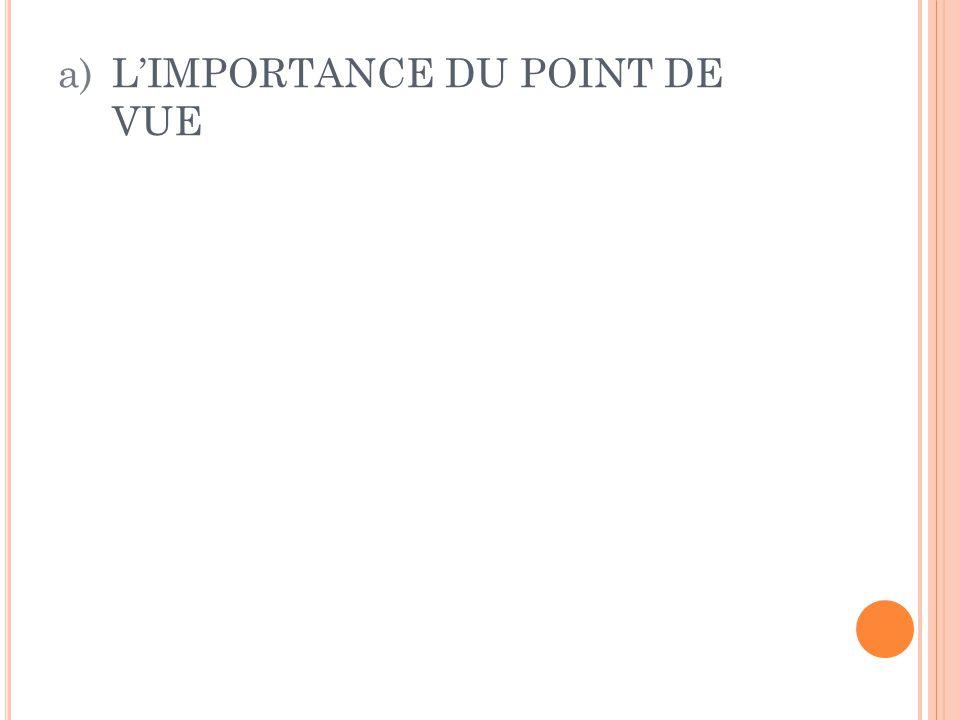 a)L'IMPORTANCE DU POINT DE VUE