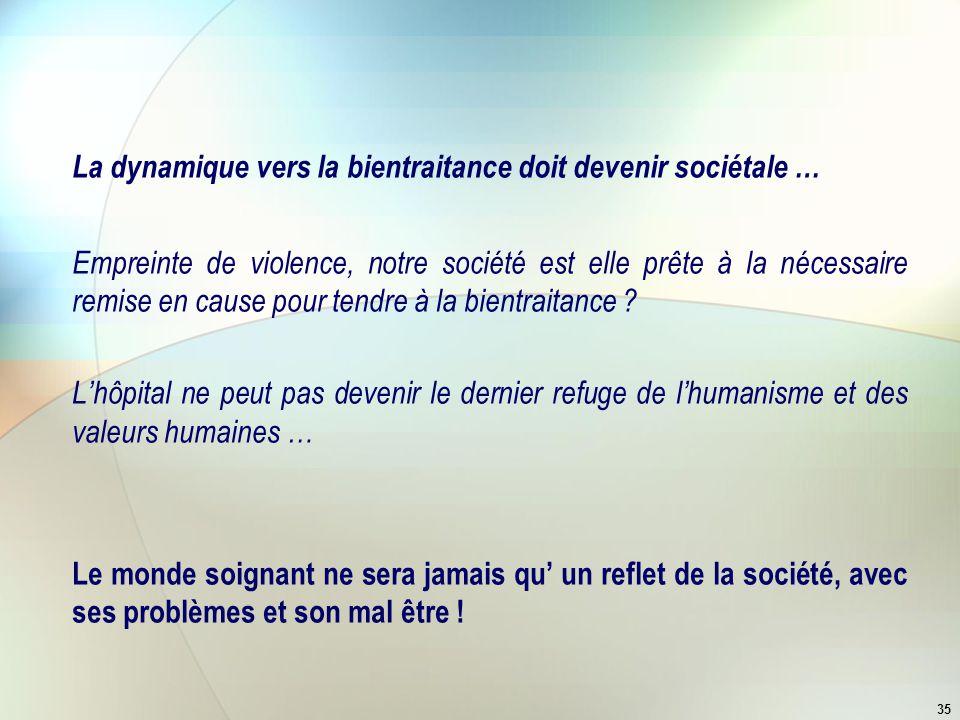 35 La dynamique vers la bientraitance doit devenir sociétale … Empreinte de violence, notre société est elle prête à la nécessaire remise en cause pou