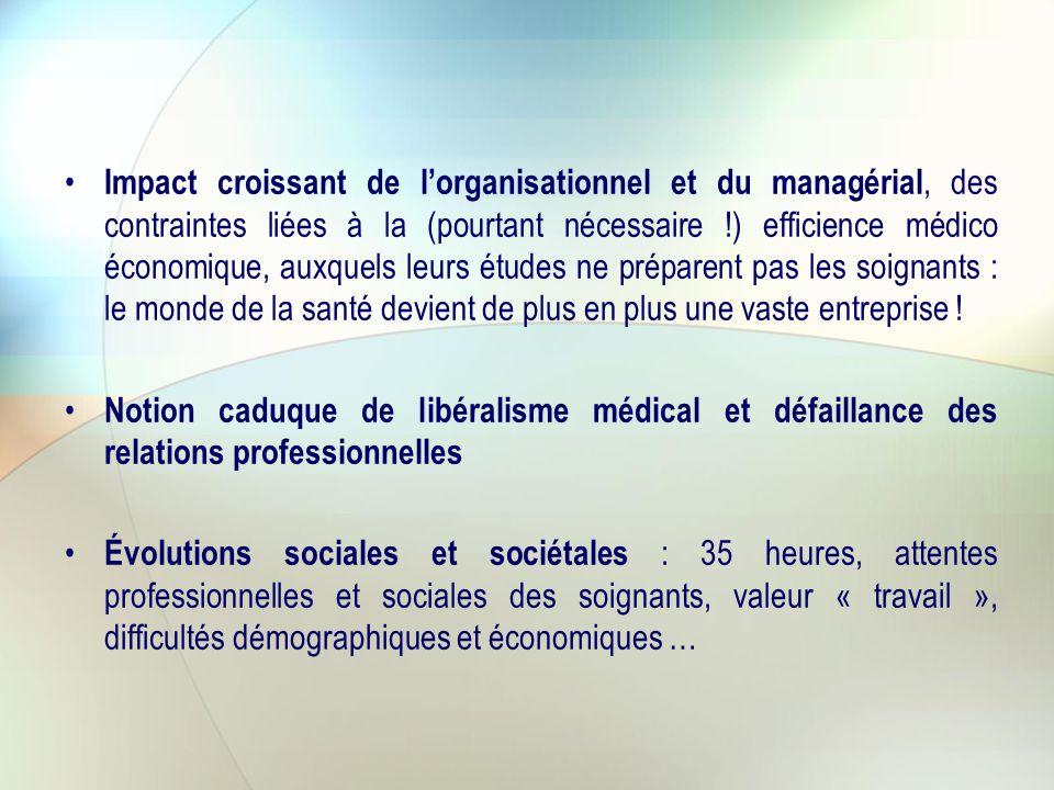 Impact croissant de l'organisationnel et du managérial, des contraintes liées à la (pourtant nécessaire !) efficience médico économique, auxquels leur