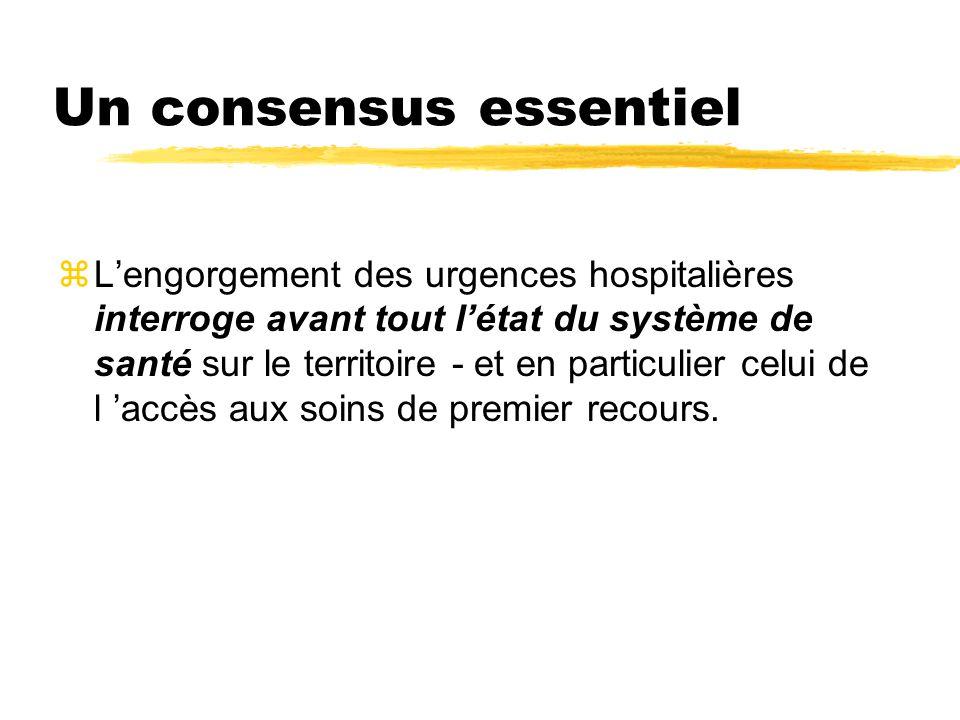Un consensus essentiel zL'engorgement des urgences hospitalières interroge avant tout l'état du système de santé sur le territoire - et en particulier
