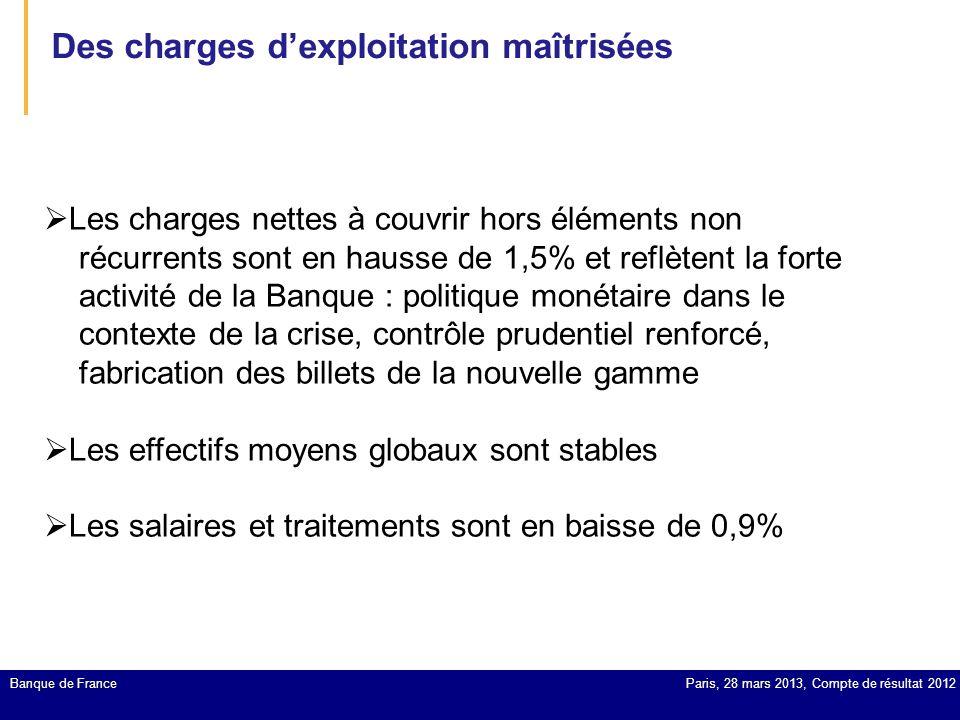 Banque de France Des charges d'exploitation maîtrisées Paris, 28 mars 2013, Compte de résultat 2012  Les charges nettes à couvrir hors éléments non r