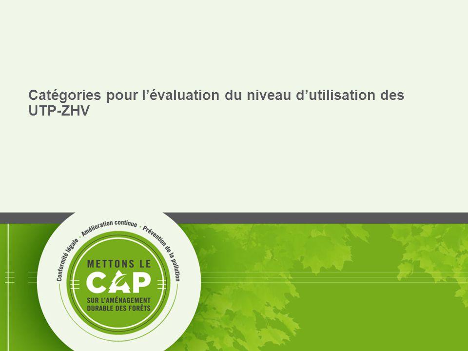 14 Catégories pour l'évaluation du niveau d'utilisation des UTP-ZHV
