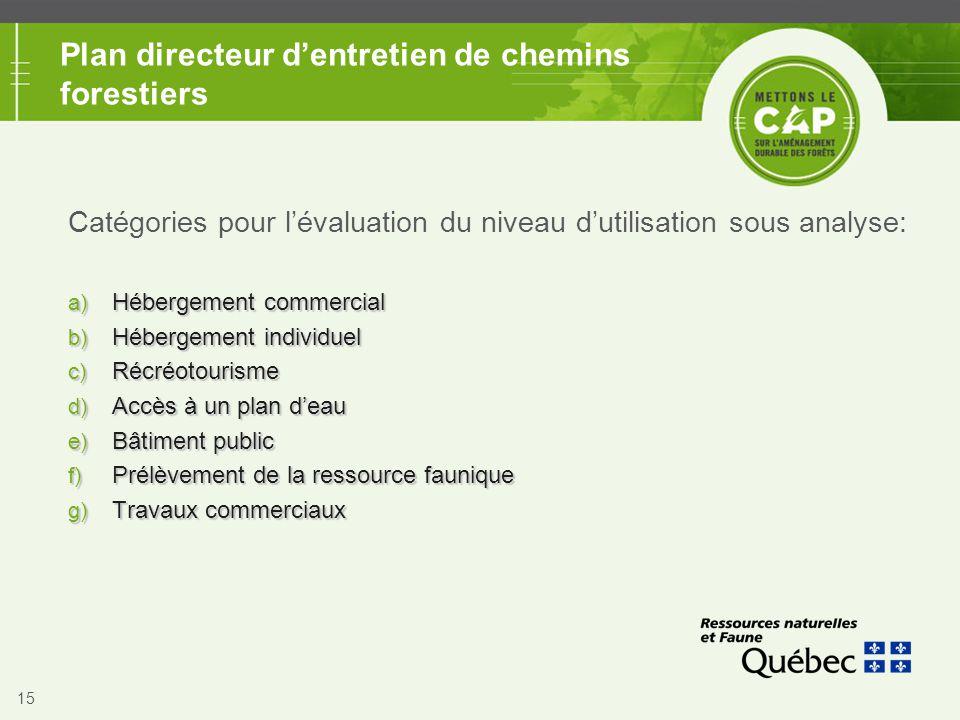 15 Plan directeur d'entretien de chemins forestiers Catégories pour l'évaluation du niveau d'utilisation sous analyse: a) Hébergement commercial b) Hé