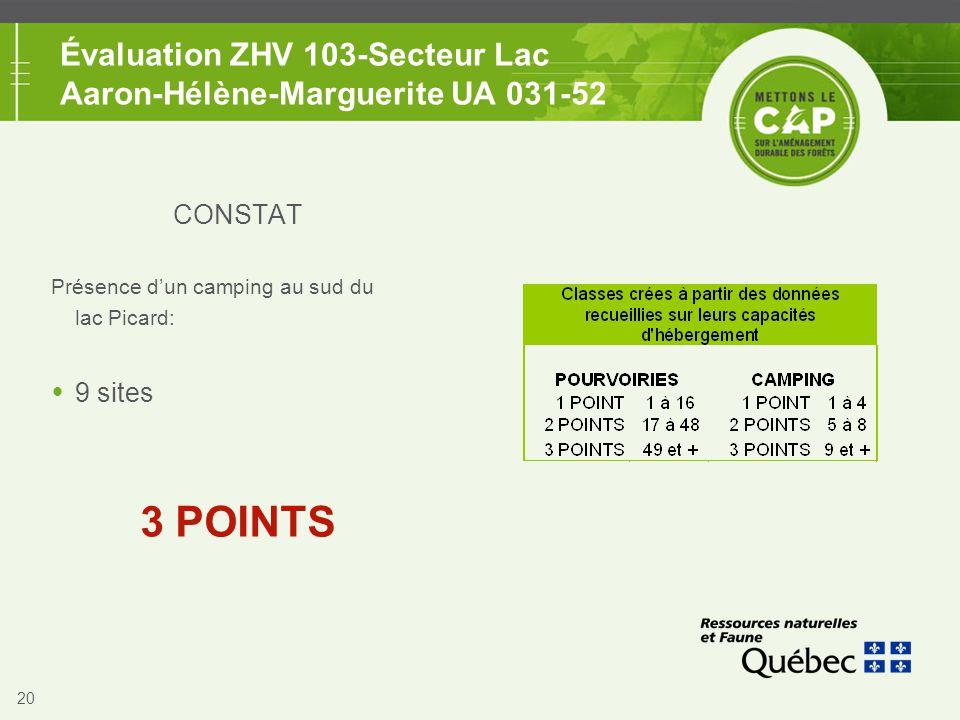20 Évaluation ZHV 103-Secteur Lac Aaron-Hélène-Marguerite UA 031-52 CONSTAT Présence d'un camping au sud du lac Picard:  9 sites 3 POINTS