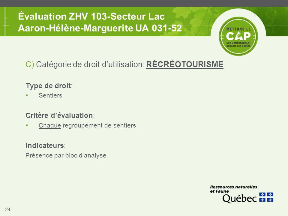 24 Évaluation ZHV 103-Secteur Lac Aaron-Hélène-Marguerite UA 031-52 C) Catégorie de droit d'utilisation: RÉCRÉOTOURISME Type de droit:  Sentiers Crit