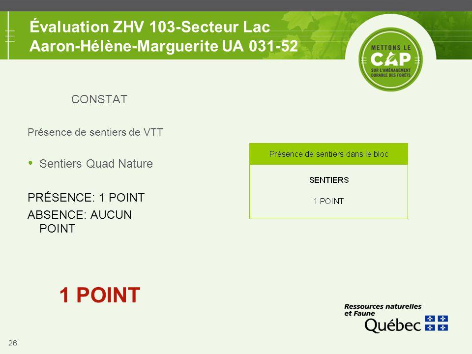 26 Évaluation ZHV 103-Secteur Lac Aaron-Hélène-Marguerite UA 031-52 CONSTAT Présence de sentiers de VTT  Sentiers Quad Nature PRÉSENCE: 1 POINT ABSEN