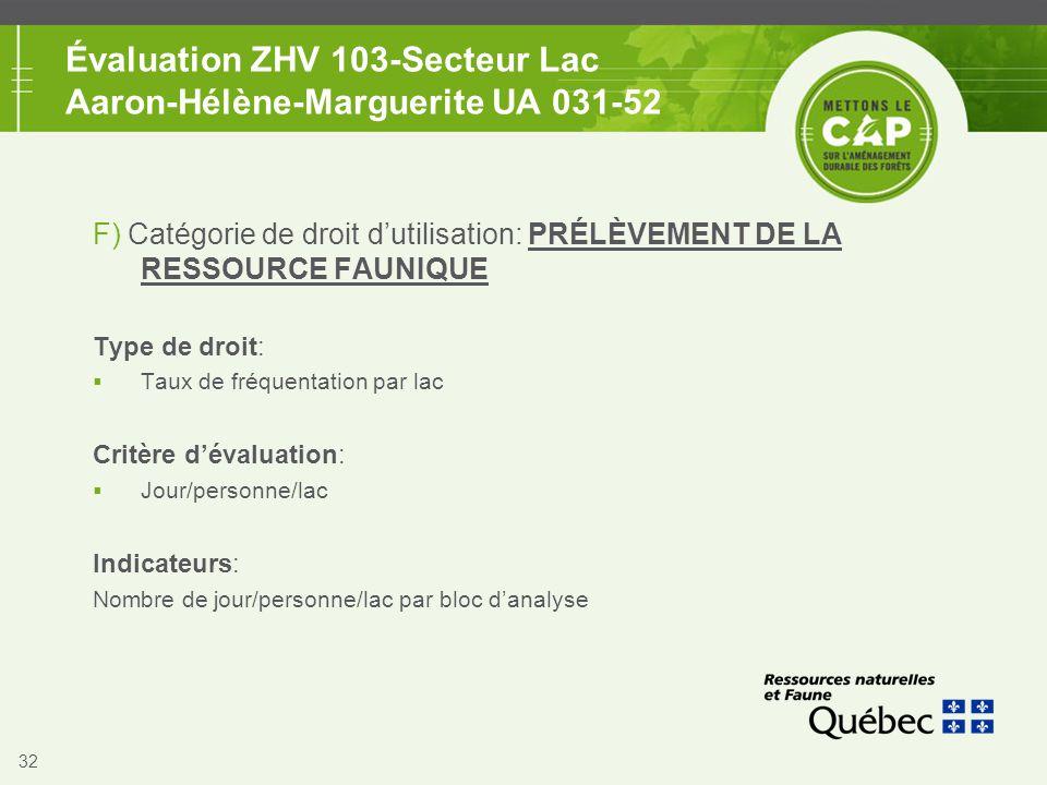 32 Évaluation ZHV 103-Secteur Lac Aaron-Hélène-Marguerite UA 031-52 F) Catégorie de droit d'utilisation: PRÉLÈVEMENT DE LA RESSOURCE FAUNIQUE Type de