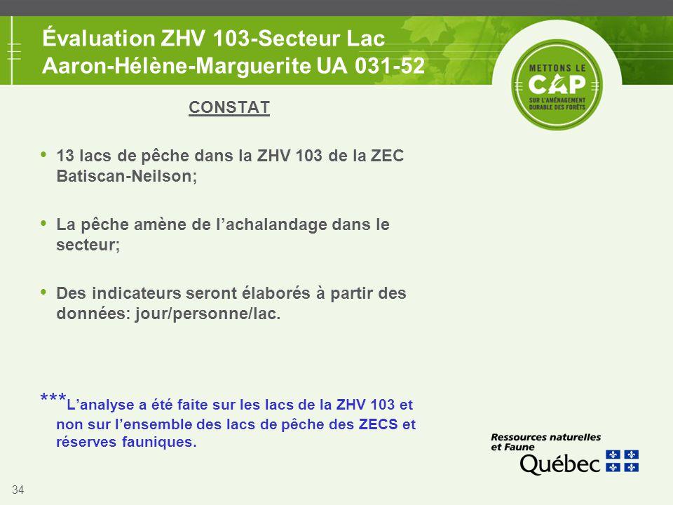 34 Évaluation ZHV 103-Secteur Lac Aaron-Hélène-Marguerite UA 031-52 CONSTAT  13 lacs de pêche dans la ZHV 103 de la ZEC Batiscan-Neilson;  La pêche