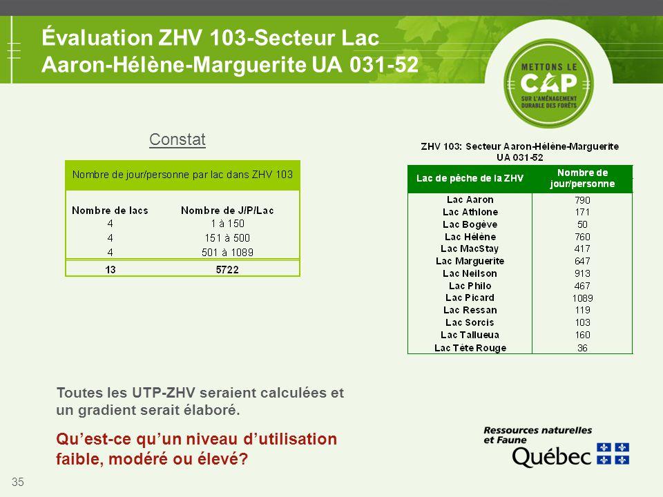 35 Évaluation ZHV 103-Secteur Lac Aaron-Hélène-Marguerite UA 031-52 Constat Toutes les UTP-ZHV seraient calculées et un gradient serait élaboré. Qu'es