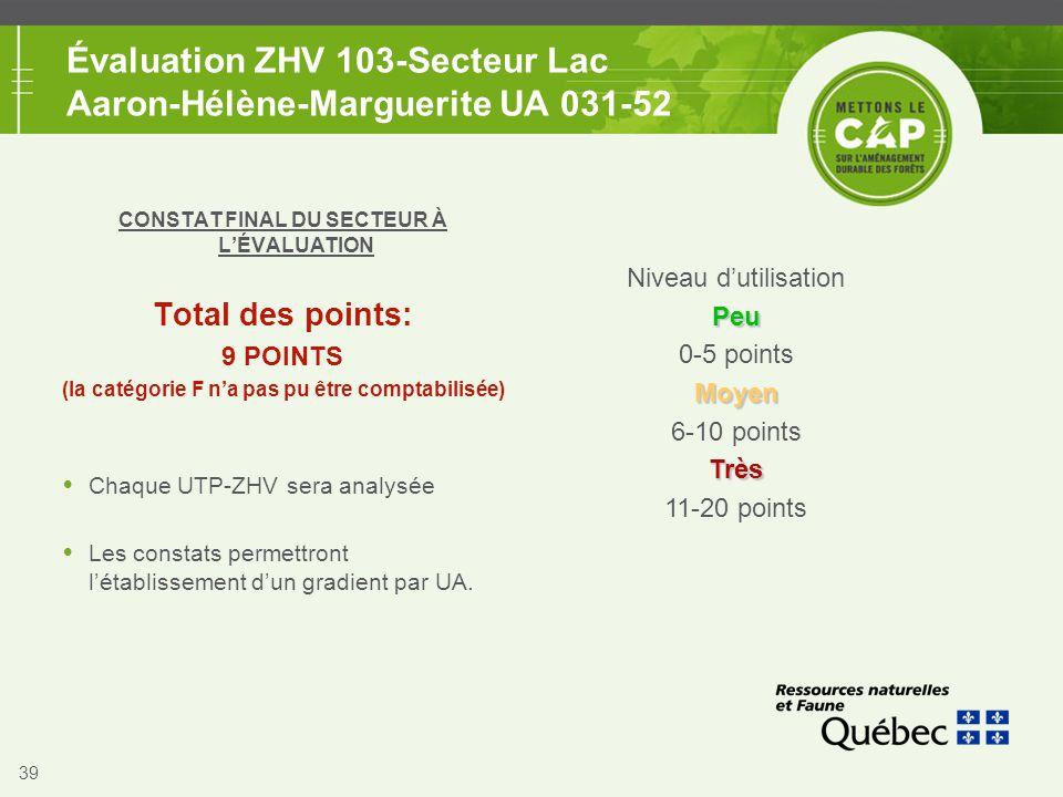 39 Évaluation ZHV 103-Secteur Lac Aaron-Hélène-Marguerite UA 031-52 CONSTAT FINAL DU SECTEUR À L'ÉVALUATION Total des points: 9 POINTS (la catégorie F