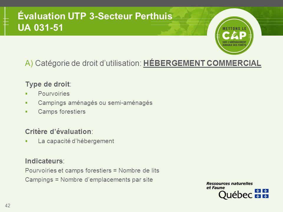 42 Évaluation UTP 3-Secteur Perthuis UA 031-51 A) Catégorie de droit d'utilisation: HÉBERGEMENT COMMERCIAL Type de droit:  Pourvoiries  Campings amé