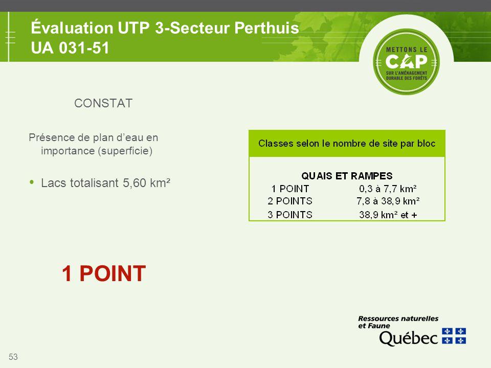 53 Évaluation UTP 3-Secteur Perthuis UA 031-51 CONSTAT Présence de plan d'eau en importance (superficie)  Lacs totalisant 5,60 km² 1 POINT