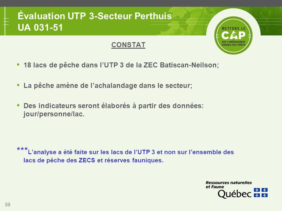 59 Évaluation UTP 3-Secteur Perthuis UA 031-51 CONSTAT  18 lacs de pêche dans l'UTP 3 de la ZEC Batiscan-Neilson;  La pêche amène de l'achalandage d